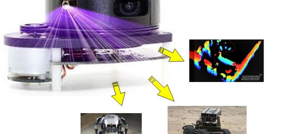 Navigazione autonoma di un Robot: Realizzazione di un LIDAR rotante a basso costo